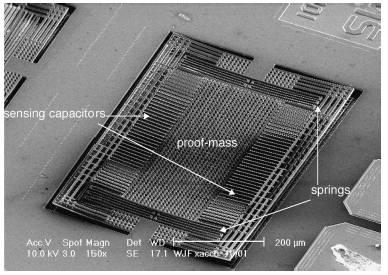 cmos-mems是整合电路与结构在同一片