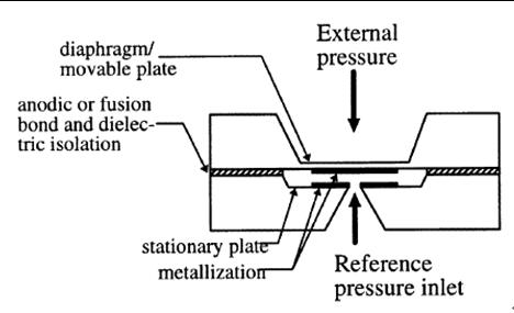 电极式压力表接线图